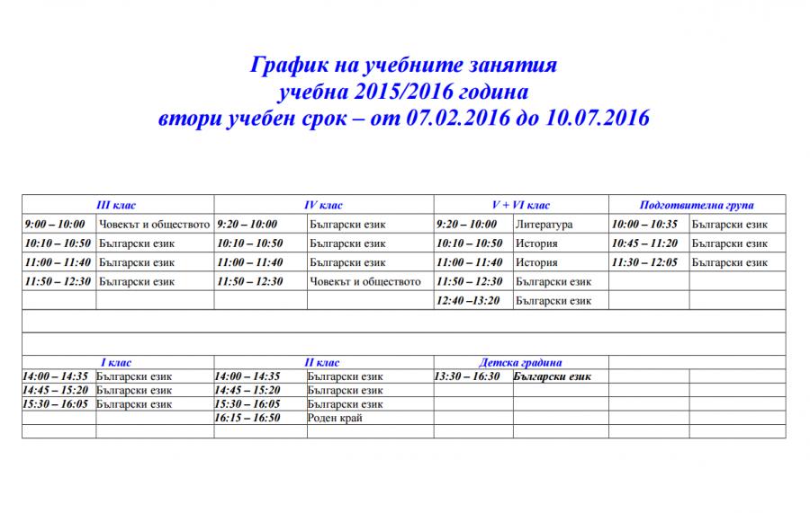 2015-2016 Втори срок